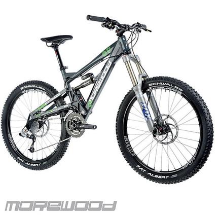Morewood Mbuzi Limited