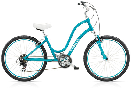 Electra Townie Original 21D polished blue ladies'